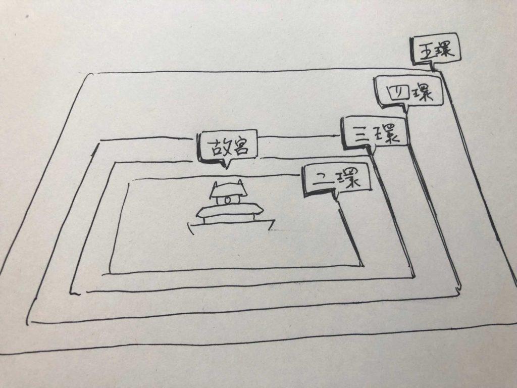 北京高速道路簡単図