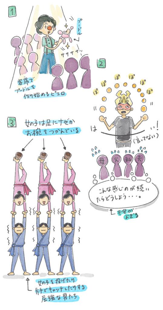 雑技団鑑賞その1