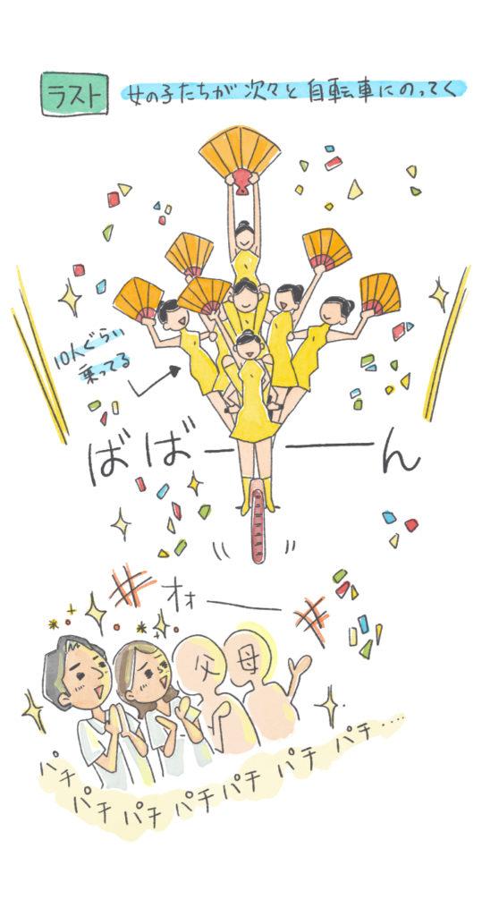 雑技団鑑賞その3
