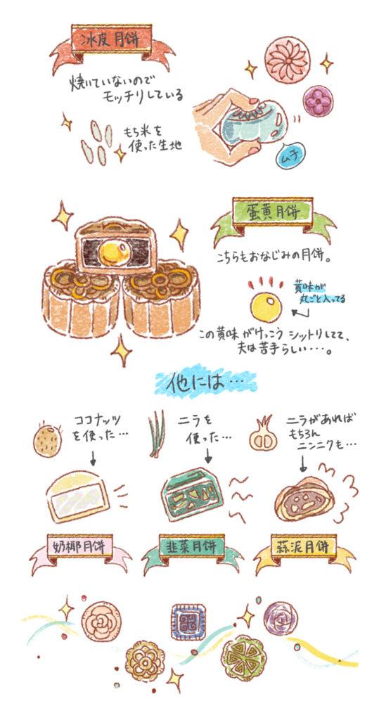 月餅の種類色々02
