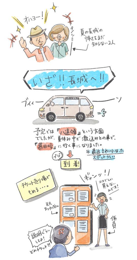 真夏に万里の長城へ観光01