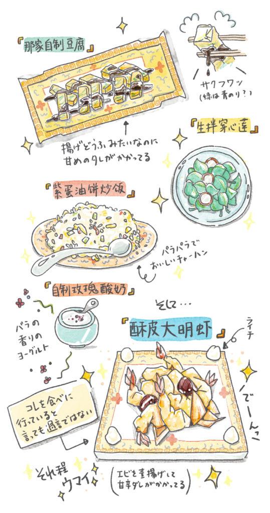 那家小館の美味しい料理イラスト