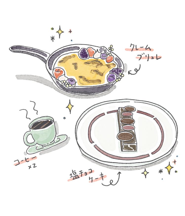 サフランの高めデザート