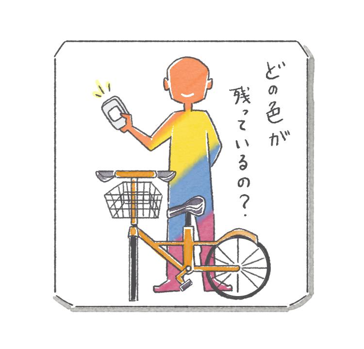 レンタルサイクルの行方